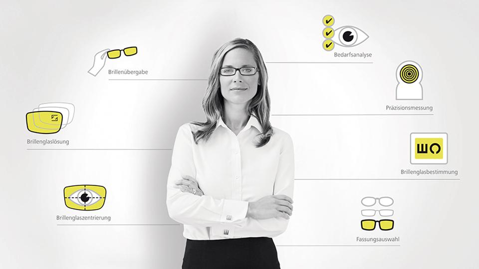 Die ZEISS Seh-Analyse als das differenzierende Element des Relaxed Vision Center Konzeptes rückt jetzt noch stärker in den Vordergrund. Der Verbraucher soll besser verstehen, was genau eine Seh-Analyse beinhaltet und inwiefern sie sich deutlich vor allem durch die präzise Messung der Augen mithilfe des i.Profilers® von einem Sehtest oder Seh-Check unterscheidet.